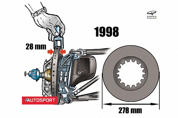 How Formula 1 teams tackle Montreal's extreme braking