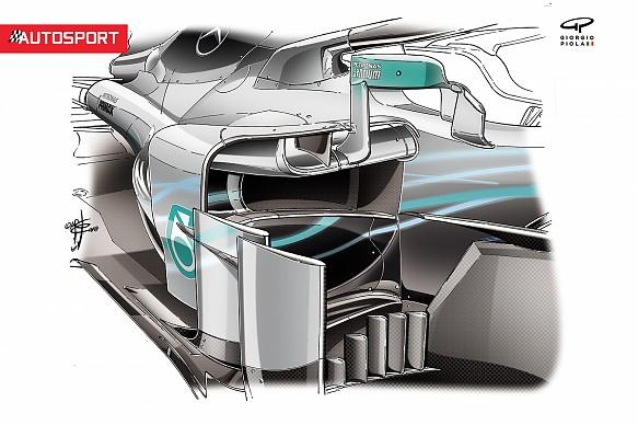 Piola Mercedes tech