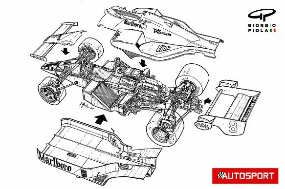Lauda McLaren Porsche 1984 Piola