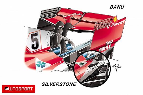 Ferrari rear wing comparison F1 2018 Piola