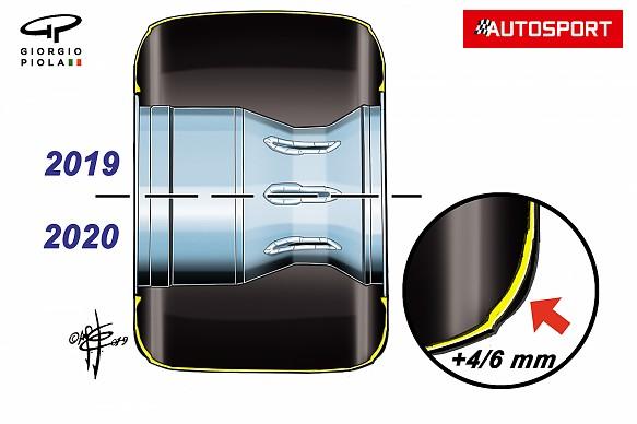 Piola Pirelli 2020 shoulder piss
