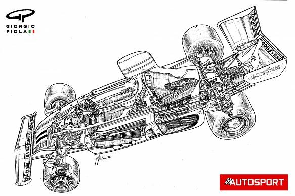 Lauda Ferrari B3 74 Piola