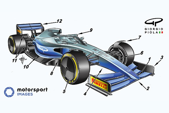 F1 2021 rules Piola annotated