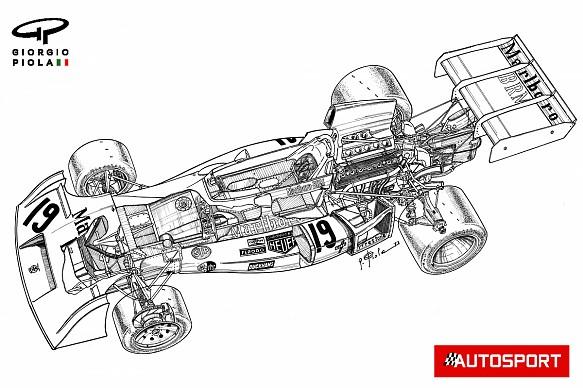 Lauda BRM P160 Piola