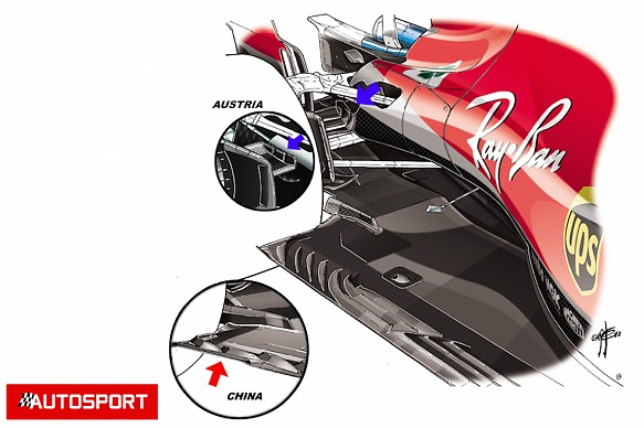 Ferrari floor changes F1 2018 Piola