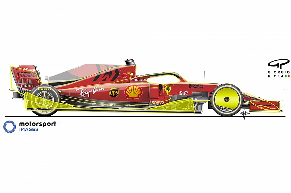 F1 creates aero group to find 2021 loopholes in same way